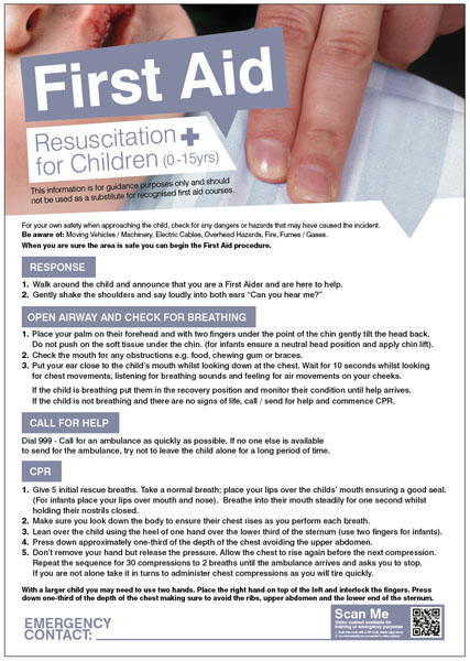 First aid resuscitation for children 420x594mm poster