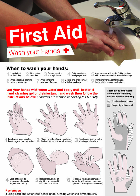 Wash your hands 594x420mm poster