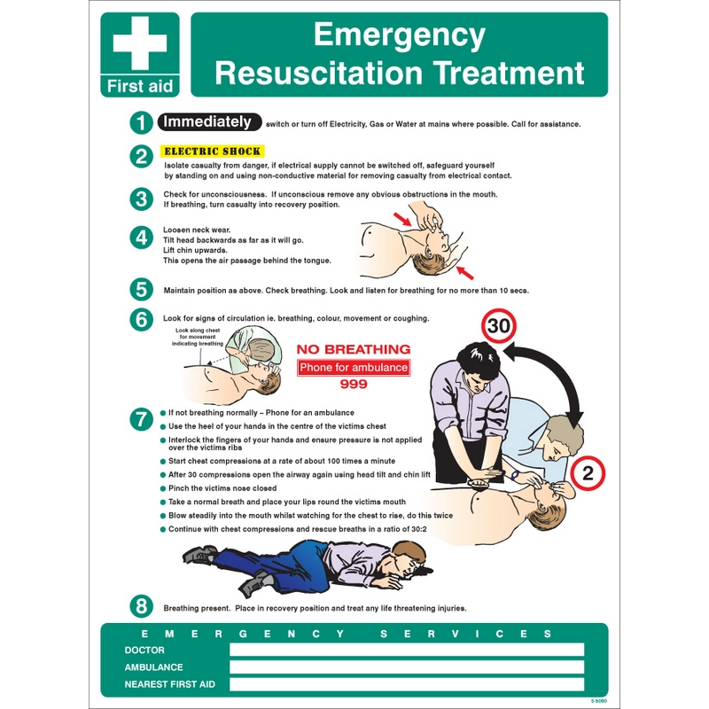 Emergency resuscitation treatment wall panel 450x600mm