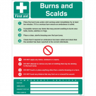 First aid burns and scalds wall panel 450x600mm