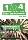 Surprisingly common isn't it? mental health poster 420x594mm synthetic paper