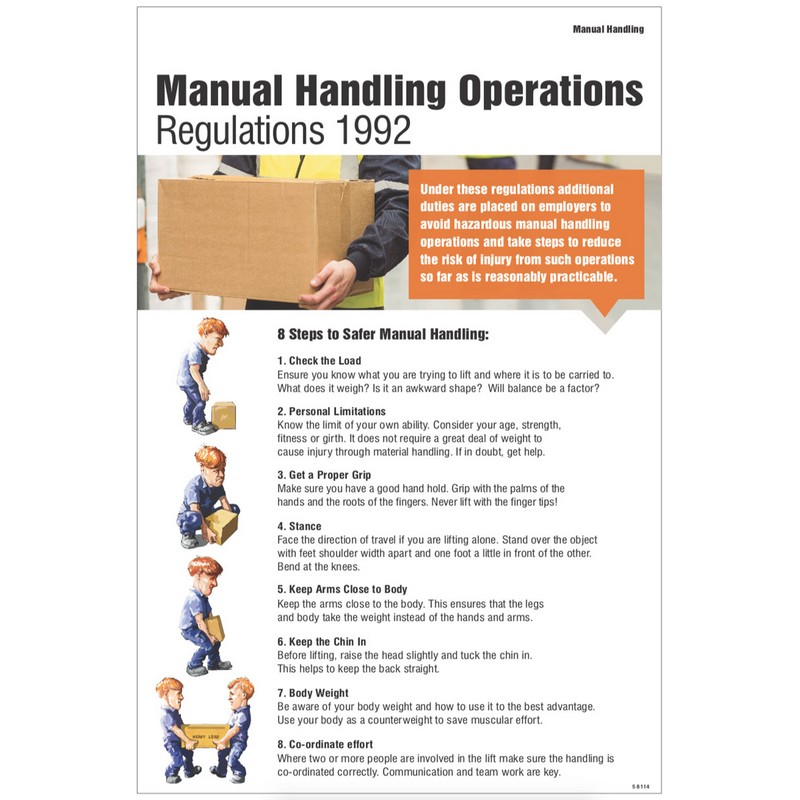Manual handling operations regulations 1992 poster