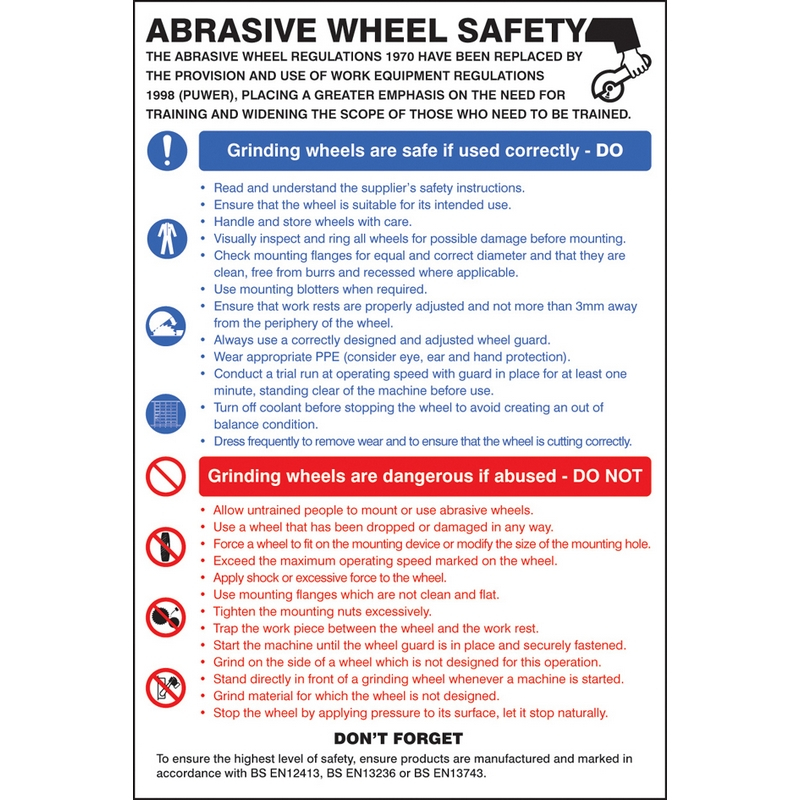 Abrasive wheel dangers & precautions poster