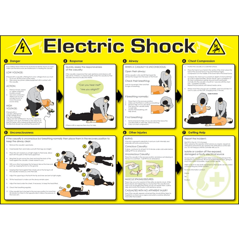 Electric shock poster 594x420mm synthetic paper