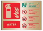Extinguisher Signs